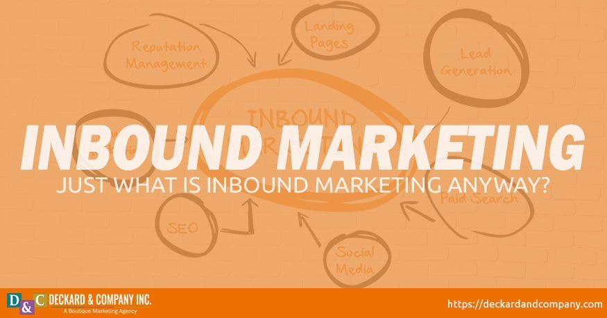 Inbound Marketing, what does that even mean?